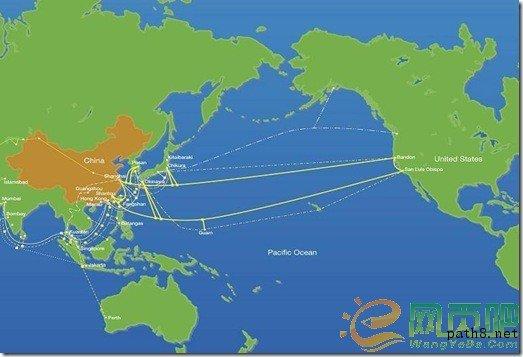 中国互联网国际出口线路图