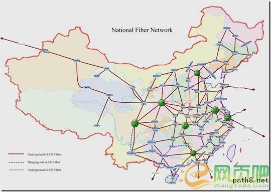 国内互联网线路图
