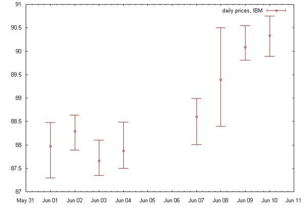 图 9. 计算平均值
